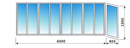 Балконы / лоджии.